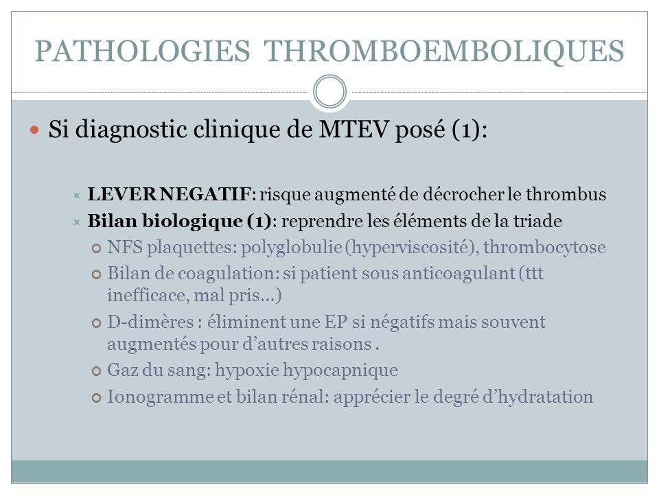 PATHOLOGIES THROMBOEMBOLIQUES Si diagnostic clinique de MTEV posé (1): LEVER NEGATIF: risque augmenté de décrocher le thrombus Bilan biologique (1): reprendre les éléments de la triade NFS plaquettes: polyglobulie (hyperviscosité), thrombocytose Bilan de coagulation: si patient sous anticoagulant (ttt inefficace, mal pris…) D-dimères : éliminent une EP si négatifs mais souvent augmentés pour dautres raisons.