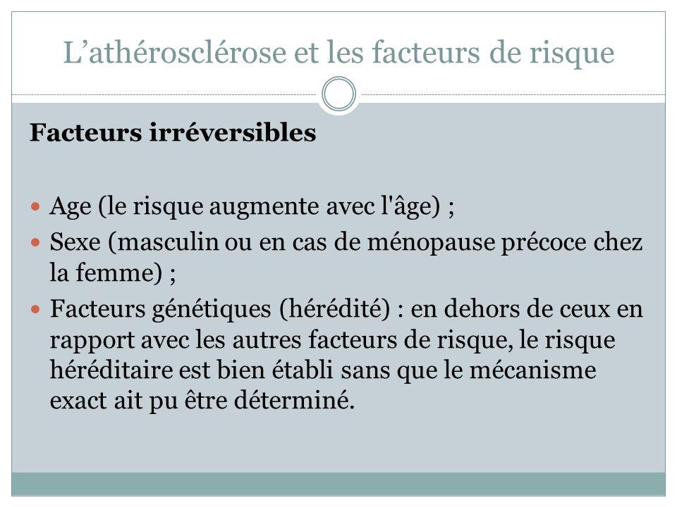Lathérosclérose et les facteurs de risque Facteurs irréversibles Age (le risque augmente avec l'âge) ; Sexe (masculin ou en cas de ménopause précoce c