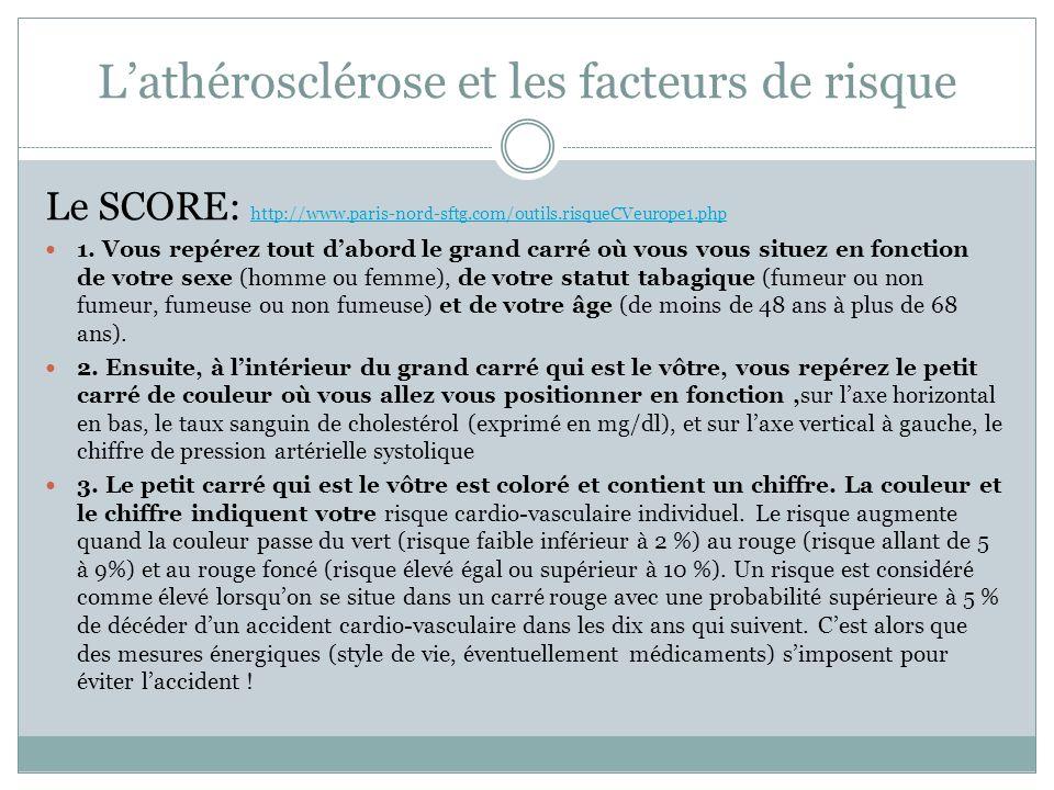 Lathérosclérose et les facteurs de risque Le SCORE: http://www.paris-nord-sftg.com/outils.risqueCVeurope1.php http://www.paris-nord-sftg.com/outils.ri