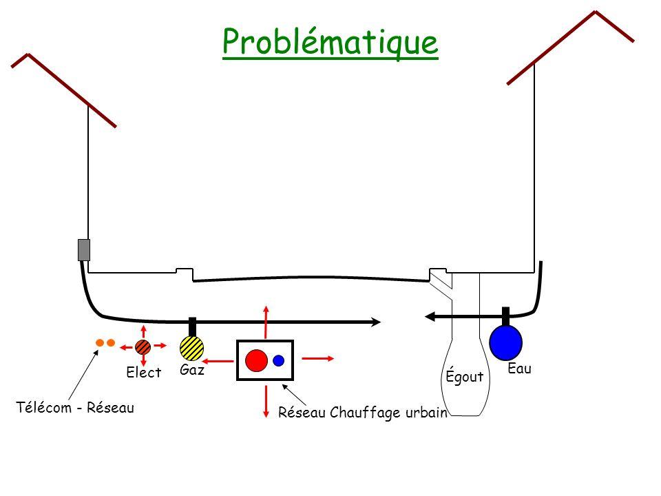 Protéger !.Caractéristique dun tube PE PE = Polyéthylène = PLASTIQUE Temp.