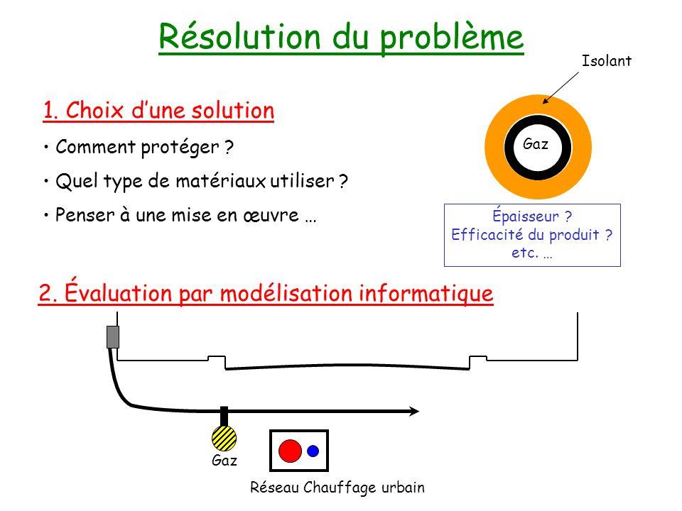 Résolution du problème 2. Évaluation par modélisation informatique Gaz Réseau Chauffage urbain 1. Choix dune solution Comment protéger ? Quel type de
