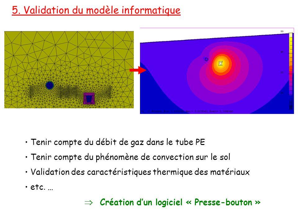 5. Validation du modèle informatique Tenir compte du débit de gaz dans le tube PE Tenir compte du phénomène de convection sur le sol Validation des ca