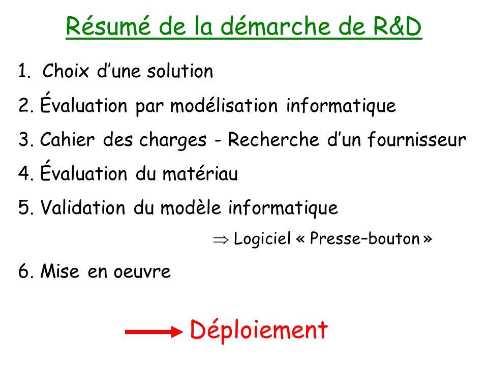 1.Choix dune solution 2. Évaluation par modélisation informatique 3. Cahier des charges - Recherche dun fournisseur 4. Évaluation du matériau 5. Valid