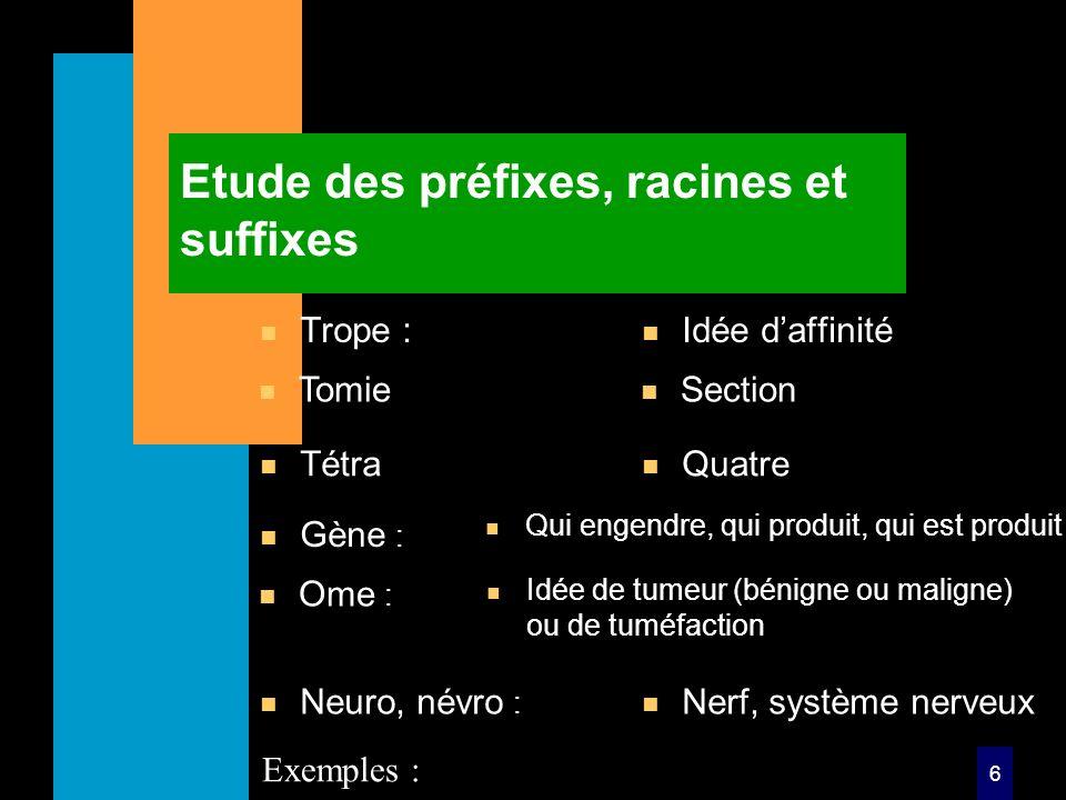 17 Etude des préfixes, racines et suffixes n Hyper : n Trop, augmentation Exemples : n Hypo : n 1.