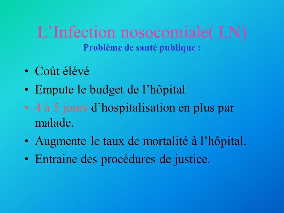 LInfection nosocomiale( I.N) Problème de santé publique : Coût élévé Empute le budget de lhôpital 4 à 5 jours dhospitalisation en plus par malade. Aug