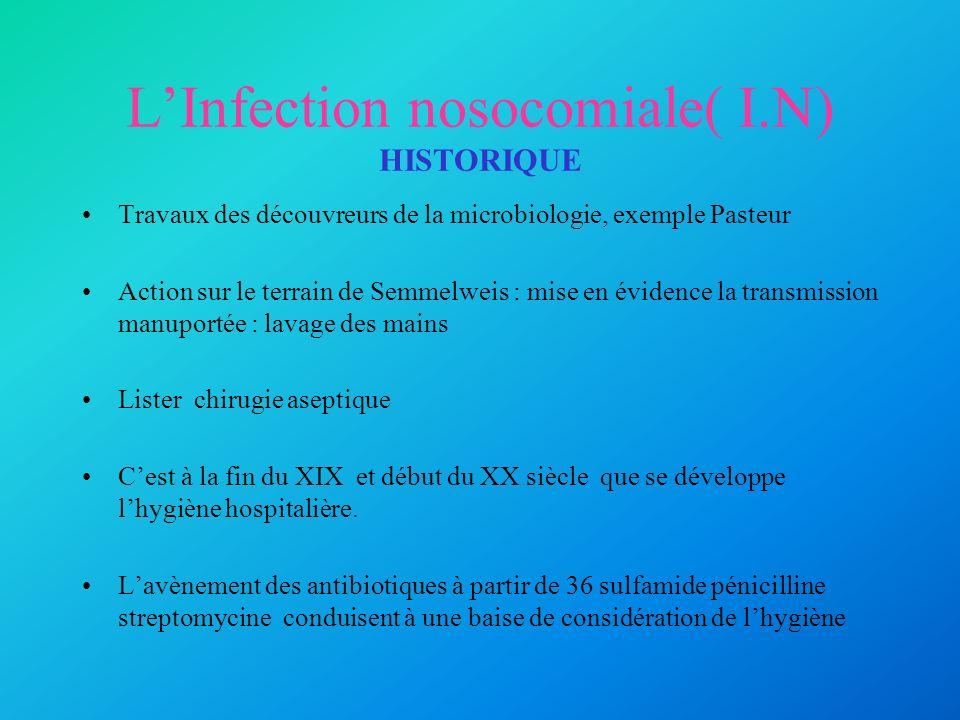 LInfection nosocomiale( I.N) HISTORIQUE Travaux des découvreurs de la microbiologie, exemple Pasteur Action sur le terrain de Semmelweis : mise en évi