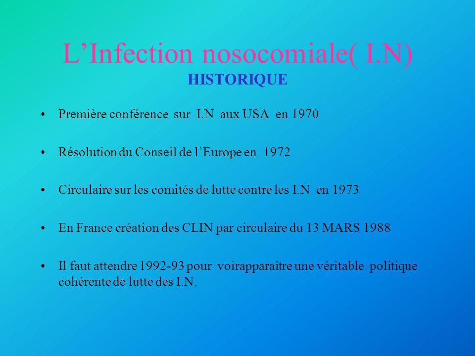 LInfection nosocomiale( I.N) HISTORIQUE Première conférence sur I.N aux USA en 1970 Résolution du Conseil de lEurope en 1972 Circulaire sur les comité