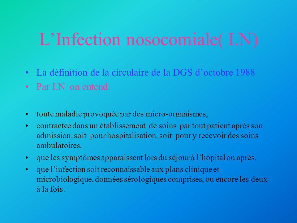 LInfection nosocomiale( I.N) La définition de la circulaire de la DGS doctobre 1988 Par I.N on entend: toute maladie provoquée par des micro-organisme