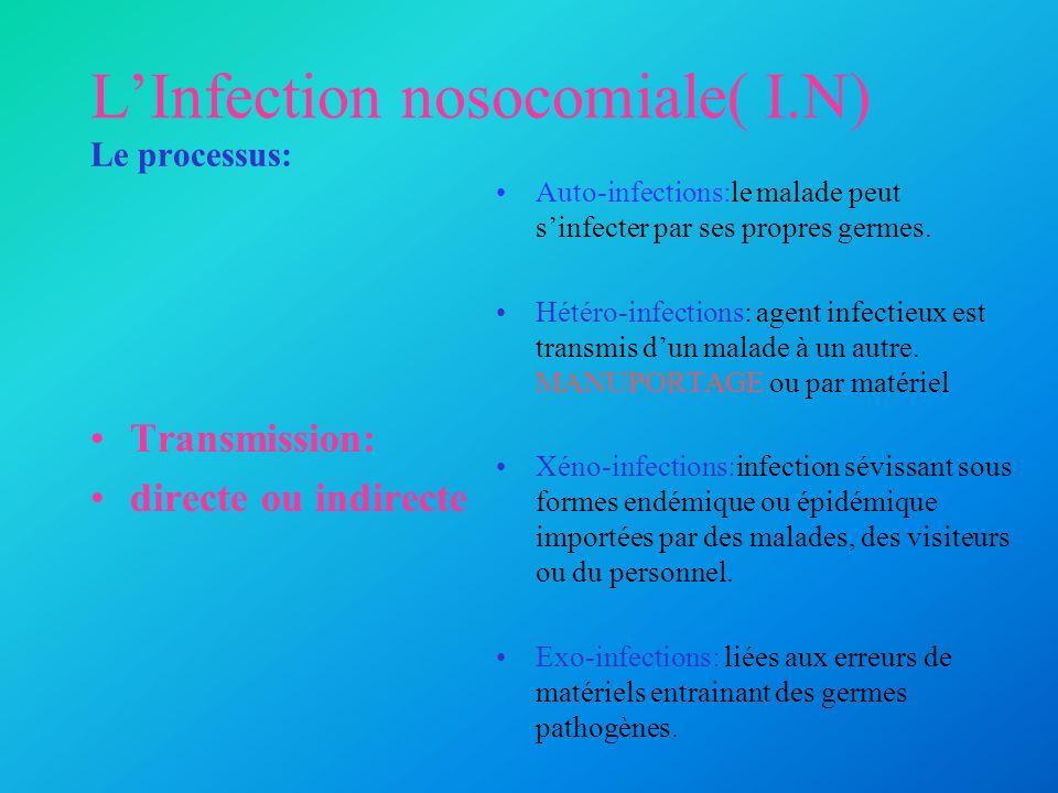 LInfection nosocomiale( I.N) Le processus: Colonisation de lhôte: Multiplication de lagent infectieux: Apparition des signes cliniques: Favorisée par : des patient réceptifs:peu ou prou immunodéprimés: Brûlés, les polytraumatisés, des diabétiques, les vieillards et les nouveau-nés.