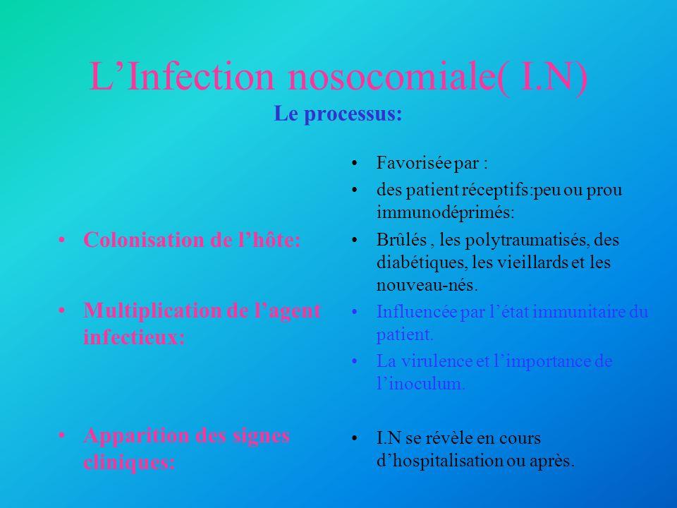LInfection nosocomiale( I.N) Problème de santé publique : Deux méthodes: Lincidence : cest lenregistrement pendant une période donnée de tous les nouveaux cas décelés pour 100 admissions.