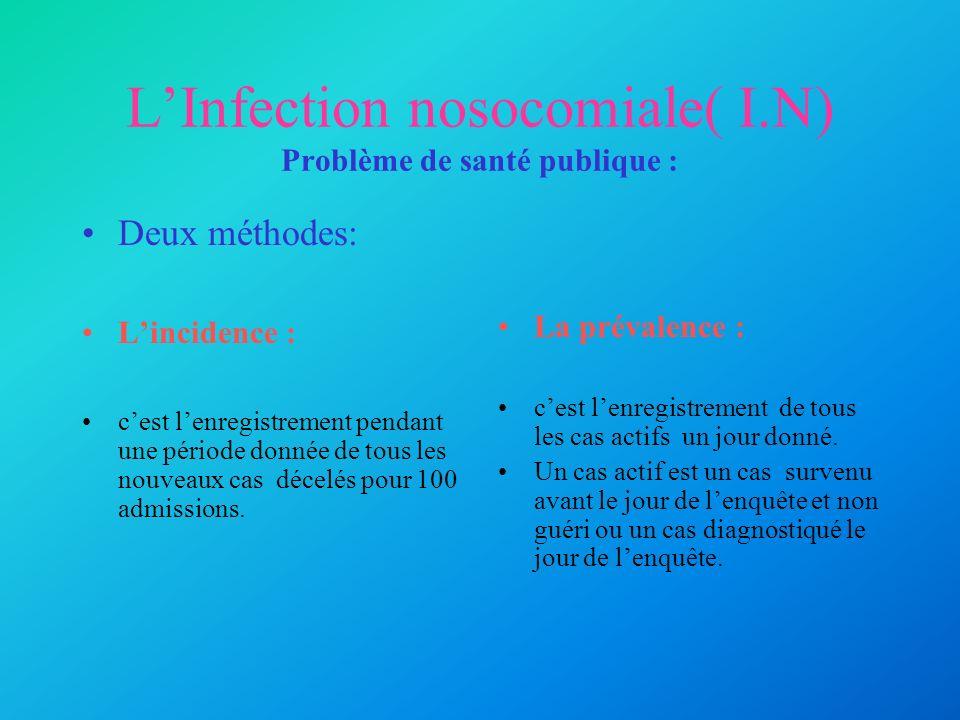 LInfection nosocomiale( I.N) Problème de santé publique : Deux méthodes: Lincidence : cest lenregistrement pendant une période donnée de tous les nouv