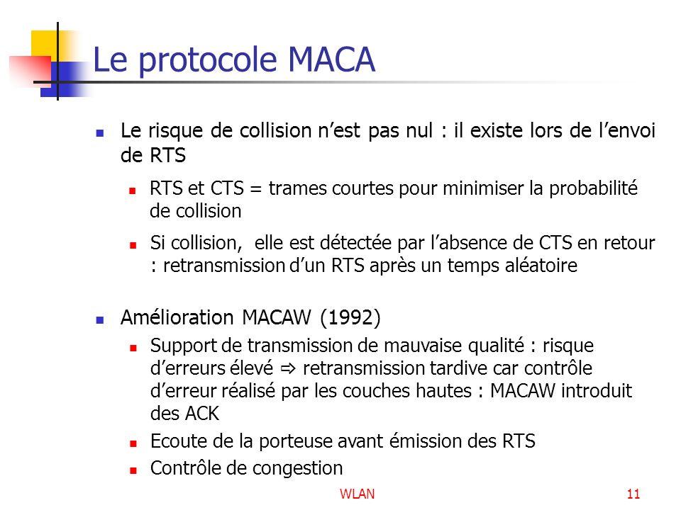 WLAN11 Le protocole MACA Le risque de collision nest pas nul : il existe lors de lenvoi de RTS RTS et CTS = trames courtes pour minimiser la probabili