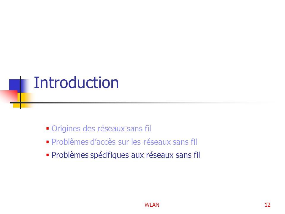 WLAN12 Introduction Origines des réseaux sans fil Problèmes daccès sur les réseaux sans fil Problèmes spécifiques aux réseaux sans fil