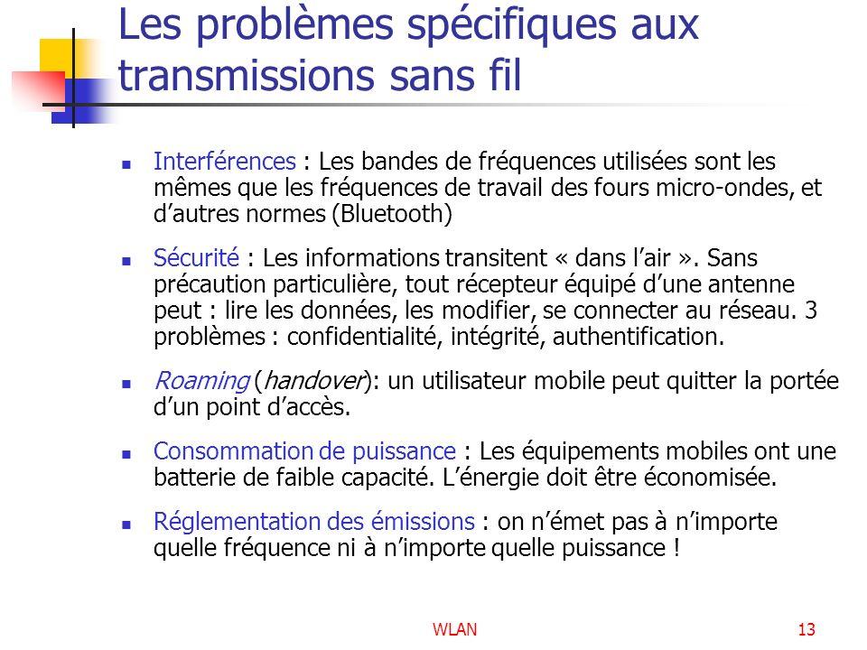 WLAN13 Les problèmes spécifiques aux transmissions sans fil Interférences : Les bandes de fréquences utilisées sont les mêmes que les fréquences de tr