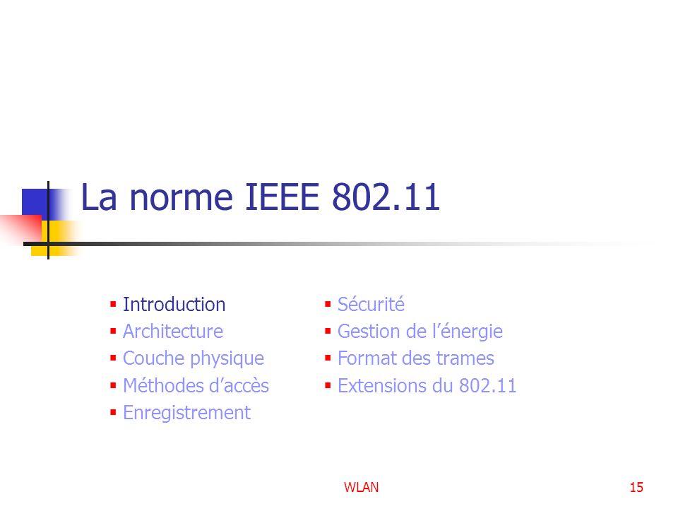 WLAN15 La norme IEEE 802.11 Introduction Architecture Couche physique Méthodes daccès Enregistrement Sécurité Gestion de lénergie Format des trames Ex