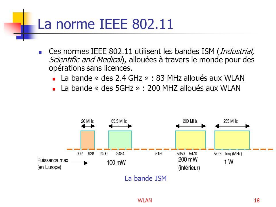 WLAN18 La norme IEEE 802.11 Ces normes IEEE 802.11 utilisent les bandes ISM (Industrial, Scientific and Medical), allouées à travers le monde pour des