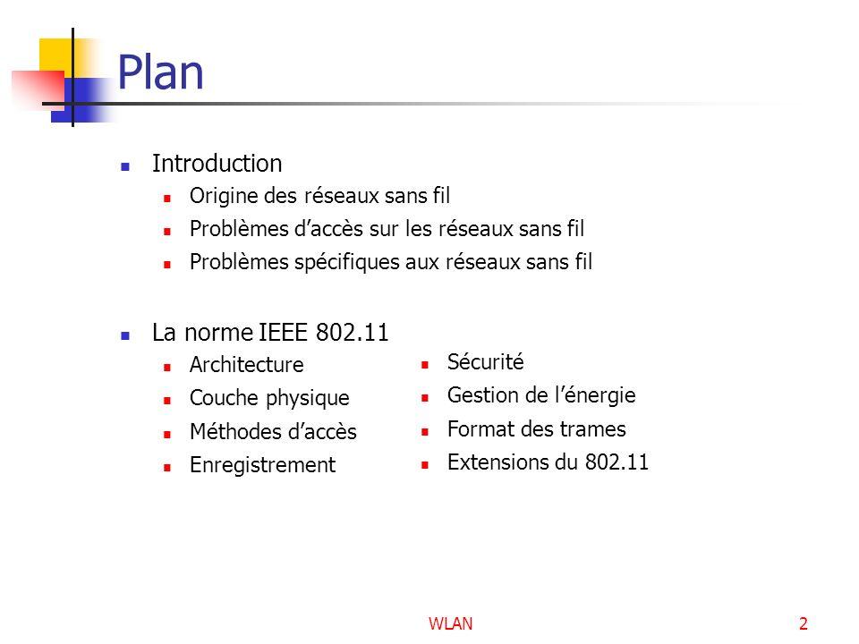 WLAN63 Trames 802.11 Type de trame Sous-typeFonction Gestion b3=0 b2=00 0 0 0Requête dassociation 0 0 0 1Réponse dassociation 0 0 1 0Requête de ré-association 0 0 1 1 Réponse de ré-association 1 0 0 0Beacon 1 0 1 0Désassociation 1 0 1 1Authentification Contrôle b3=0 b2=11 0 1 0 Power Save Poll 1 0 1 1RTS 1 1 0 0CTS 1 1 0 1ACK Données b3=1 b2=00 0 0 0 Données 0 0 0 1Données et contention free CF-ACK 0 0 1 0Données et CF-Poll 0 0 1 1Données, CF-Poll et CF-ACK 0 1 0 0 Fonction nulle (sans données) Réservé b3=1 b2=10000-1111Réservés