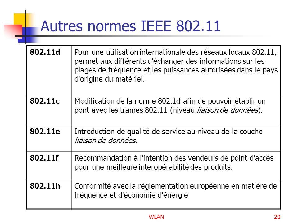 WLAN20 Autres normes IEEE 802.11 802.11dPour une utilisation internationale des réseaux locaux 802.11, permet aux différents d'échanger des informatio