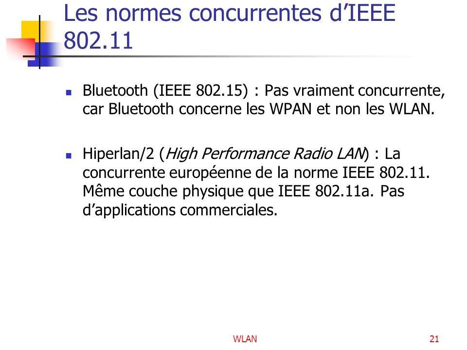 WLAN21 Les normes concurrentes dIEEE 802.11 Bluetooth (IEEE 802.15) : Pas vraiment concurrente, car Bluetooth concerne les WPAN et non les WLAN. Hiper