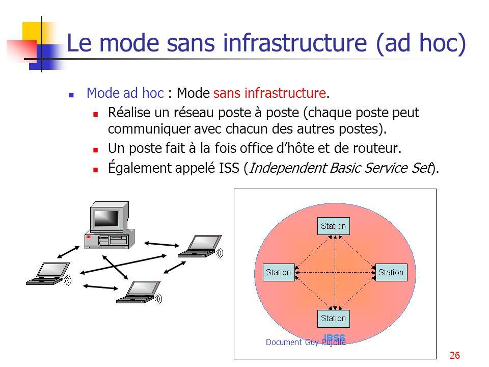 WLAN26 Le mode sans infrastructure (ad hoc) Mode ad hoc : Mode sans infrastructure. Réalise un réseau poste à poste (chaque poste peut communiquer ave