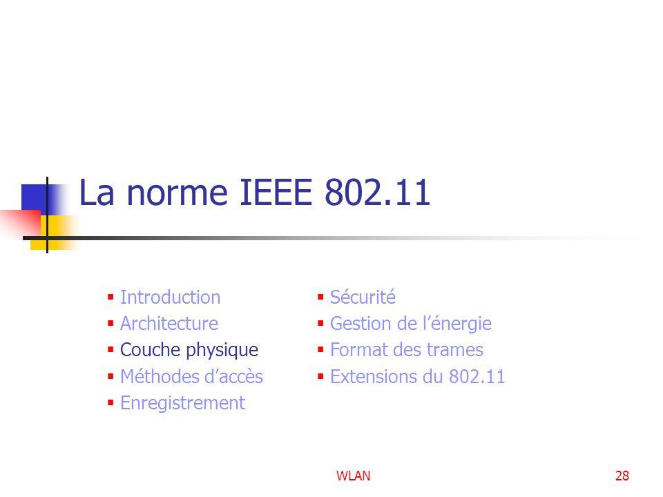 WLAN28 La norme IEEE 802.11 Introduction Architecture Couche physique Méthodes daccès Enregistrement Sécurité Gestion de lénergie Format des trames Ex