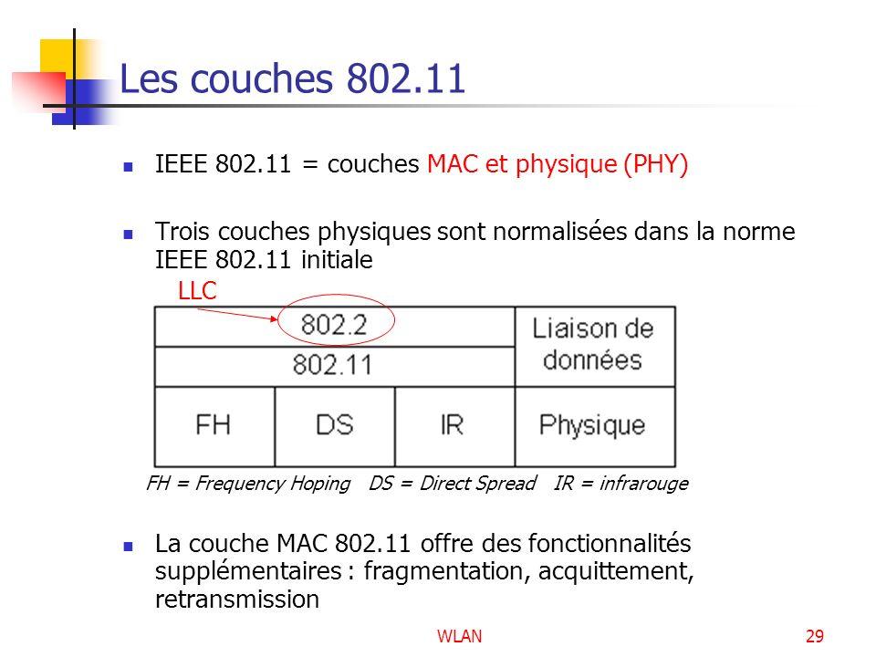 WLAN29 Les couches 802.11 IEEE 802.11 = couches MAC et physique (PHY) Trois couches physiques sont normalisées dans la norme IEEE 802.11 initiale La c