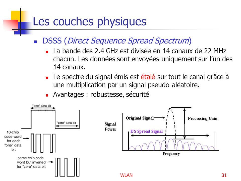 WLAN31 Les couches physiques DSSS (Direct Sequence Spread Spectrum) La bande des 2.4 GHz est divisée en 14 canaux de 22 MHz chacun. Les données sont e