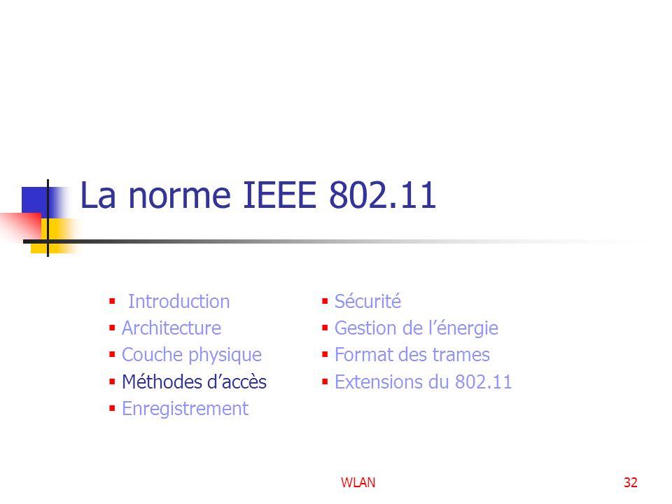 WLAN32 La norme IEEE 802.11 Introduction Architecture Couche physique Méthodes daccès Enregistrement Sécurité Gestion de lénergie Format des trames Ex