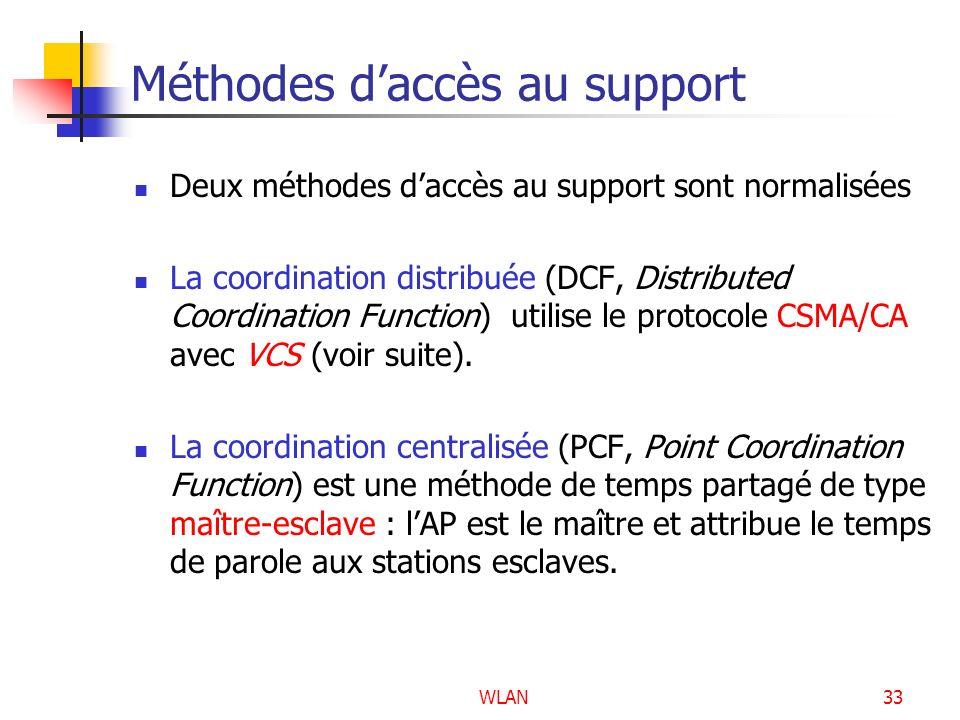 WLAN33 Méthodes daccès au support Deux méthodes daccès au support sont normalisées La coordination distribuée (DCF, Distributed Coordination Function)