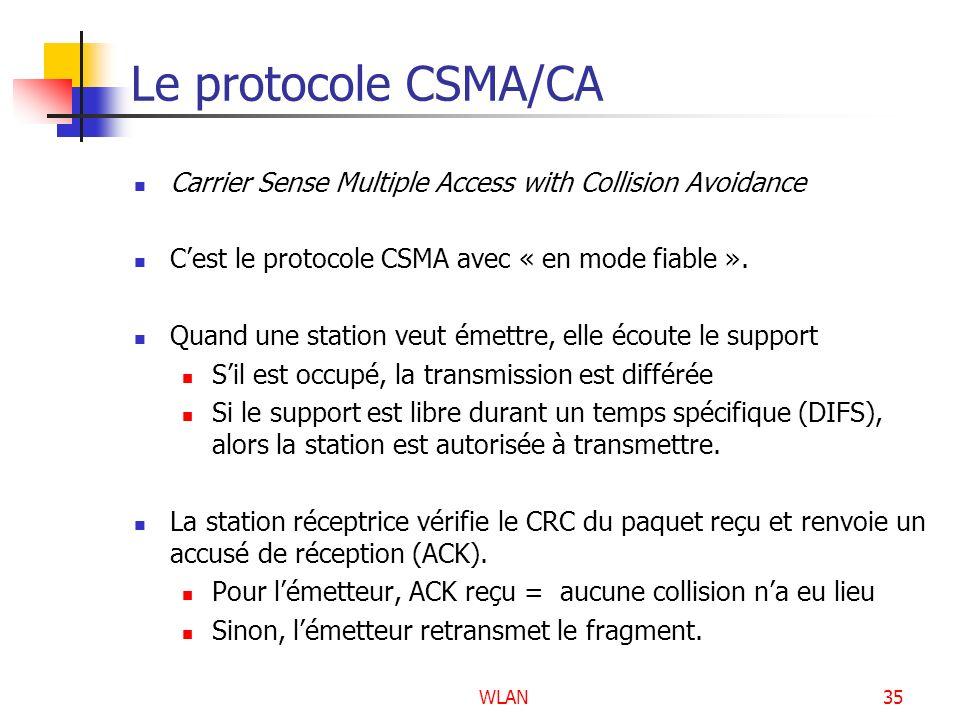 WLAN35 Le protocole CSMA/CA Carrier Sense Multiple Access with Collision Avoidance Cest le protocole CSMA avec « en mode fiable ». Quand une station v