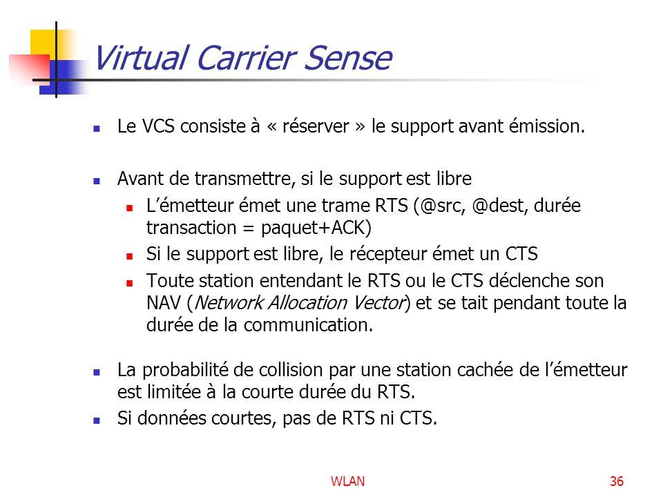 WLAN36 Virtual Carrier Sense Le VCS consiste à « réserver » le support avant émission. Avant de transmettre, si le support est libre Lémetteur émet un