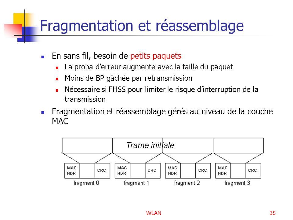 WLAN38 Fragmentation et réassemblage En sans fil, besoin de petits paquets La proba derreur augmente avec la taille du paquet Moins de BP gâchée par r