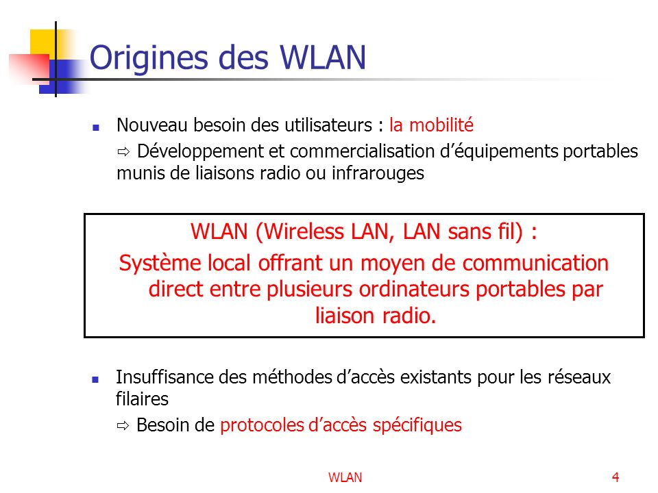 WLAN4 Origines des WLAN Nouveau besoin des utilisateurs : la mobilité Développement et commercialisation déquipements portables munis de liaisons radi