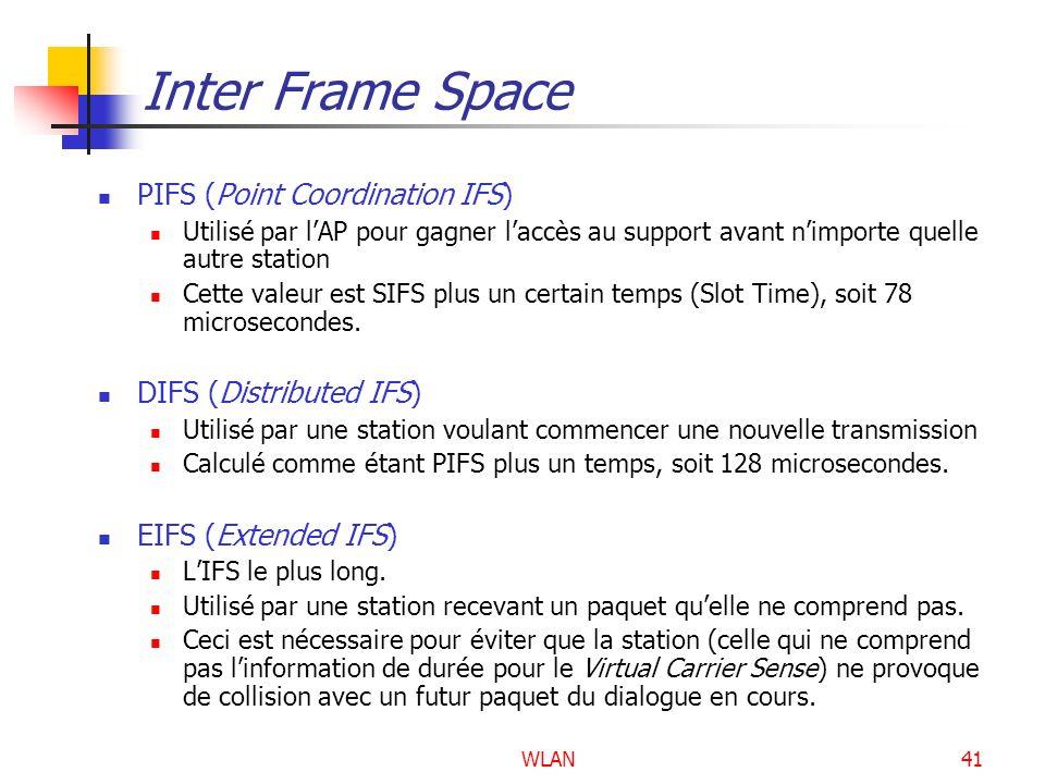WLAN41 Inter Frame Space PIFS (Point Coordination IFS) Utilisé par lAP pour gagner laccès au support avant nimporte quelle autre station Cette valeur