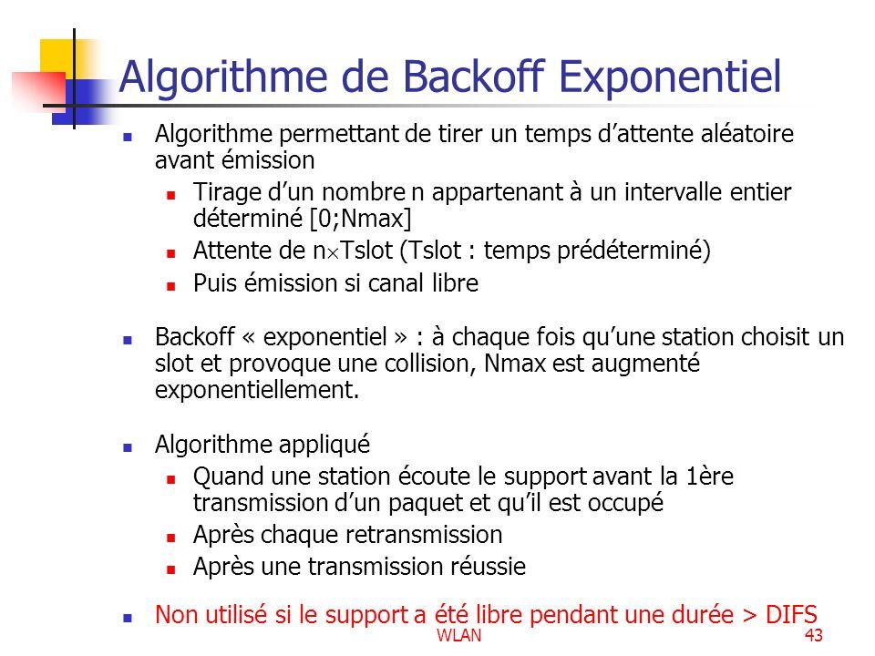 WLAN43 Algorithme de Backoff Exponentiel Algorithme permettant de tirer un temps dattente aléatoire avant émission Tirage dun nombre n appartenant à u