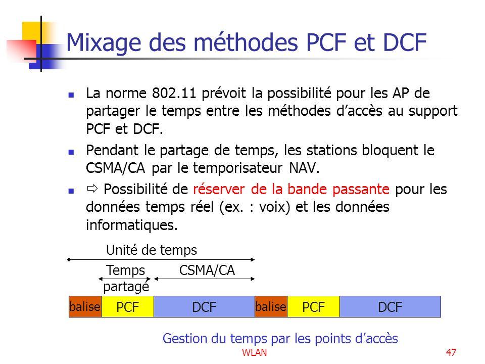 WLAN47 Mixage des méthodes PCF et DCF La norme 802.11 prévoit la possibilité pour les AP de partager le temps entre les méthodes daccès au support PCF