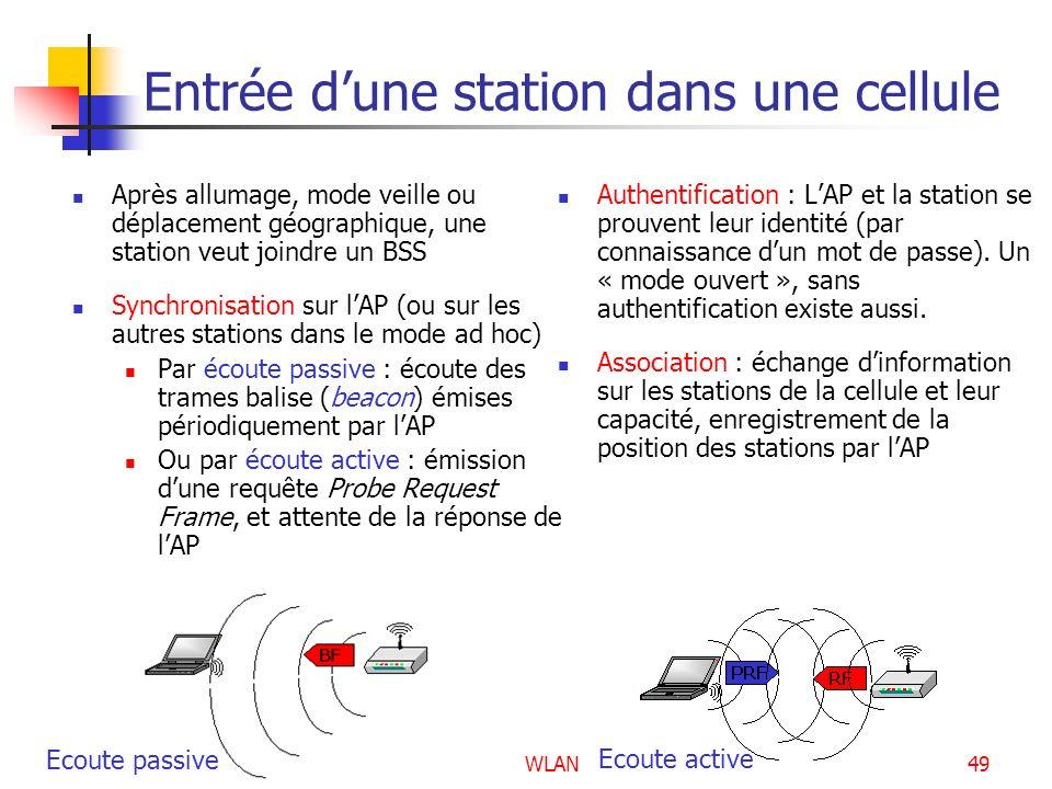 WLAN49 Entrée dune station dans une cellule Après allumage, mode veille ou déplacement géographique, une station veut joindre un BSS Synchronisation s