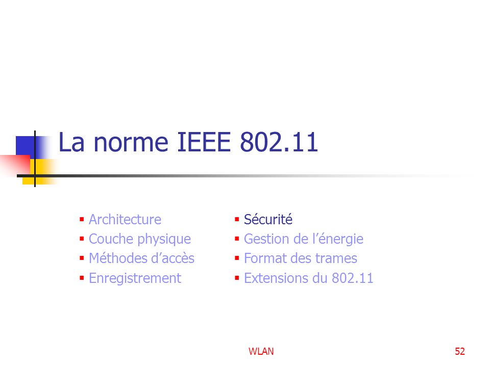 WLAN52 La norme IEEE 802.11 Architecture Couche physique Méthodes daccès Enregistrement Sécurité Gestion de lénergie Format des trames Extensions du 8