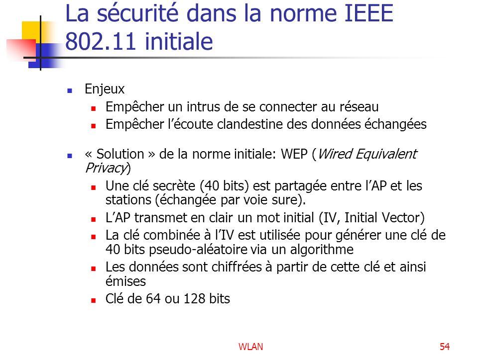 WLAN54 La sécurité dans la norme IEEE 802.11 initiale Enjeux Empêcher un intrus de se connecter au réseau Empêcher lécoute clandestine des données éch