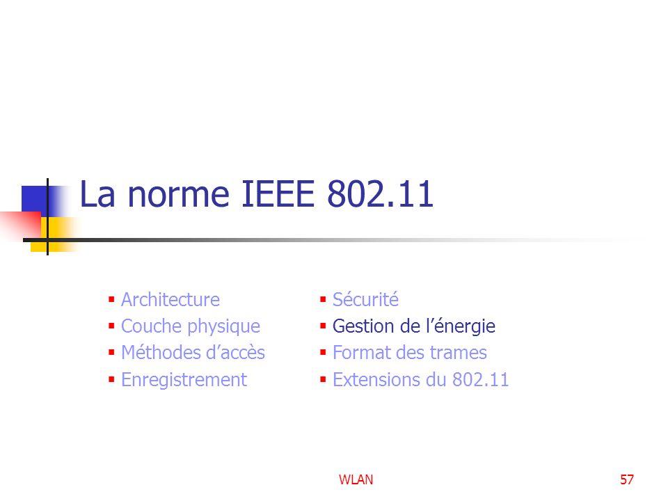 WLAN57 La norme IEEE 802.11 Architecture Couche physique Méthodes daccès Enregistrement Sécurité Gestion de lénergie Format des trames Extensions du 8
