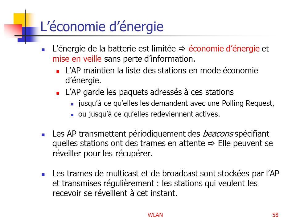 WLAN58 Léconomie dénergie Lénergie de la batterie est limitée économie dénergie et mise en veille sans perte dinformation. LAP maintien la liste des s
