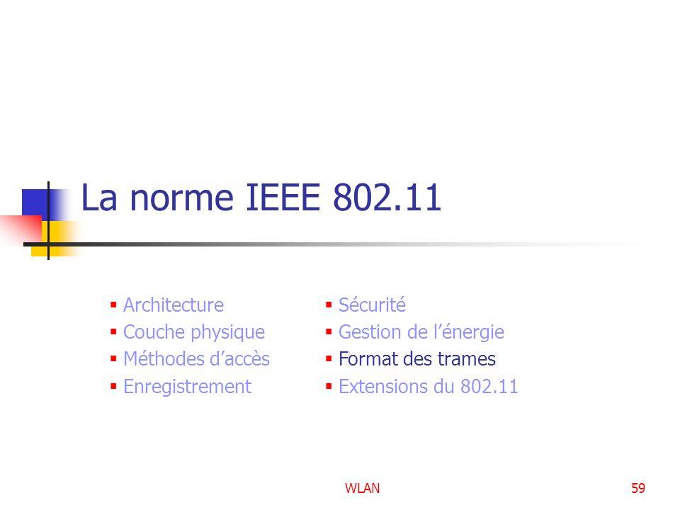 WLAN59 La norme IEEE 802.11 Architecture Couche physique Méthodes daccès Enregistrement Sécurité Gestion de lénergie Format des trames Extensions du 8