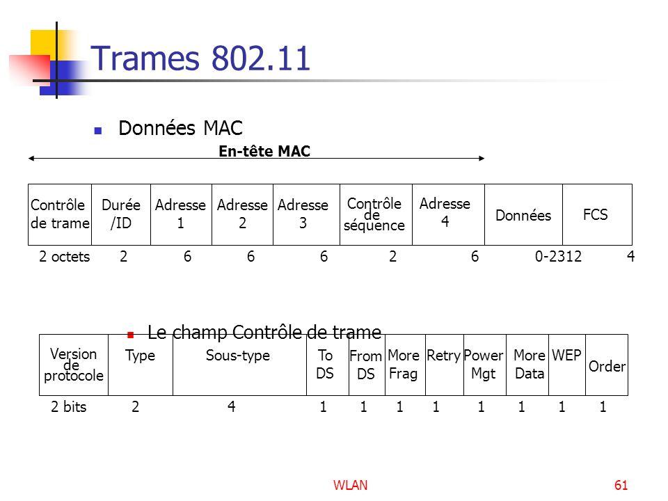 WLAN61 Trames 802.11 Données MAC Le champ Contrôle de trame Contrôle de trame Durée /ID Adresse 1 Adresse 2 Adresse 3 Contrôle de séquence Adresse 4 D