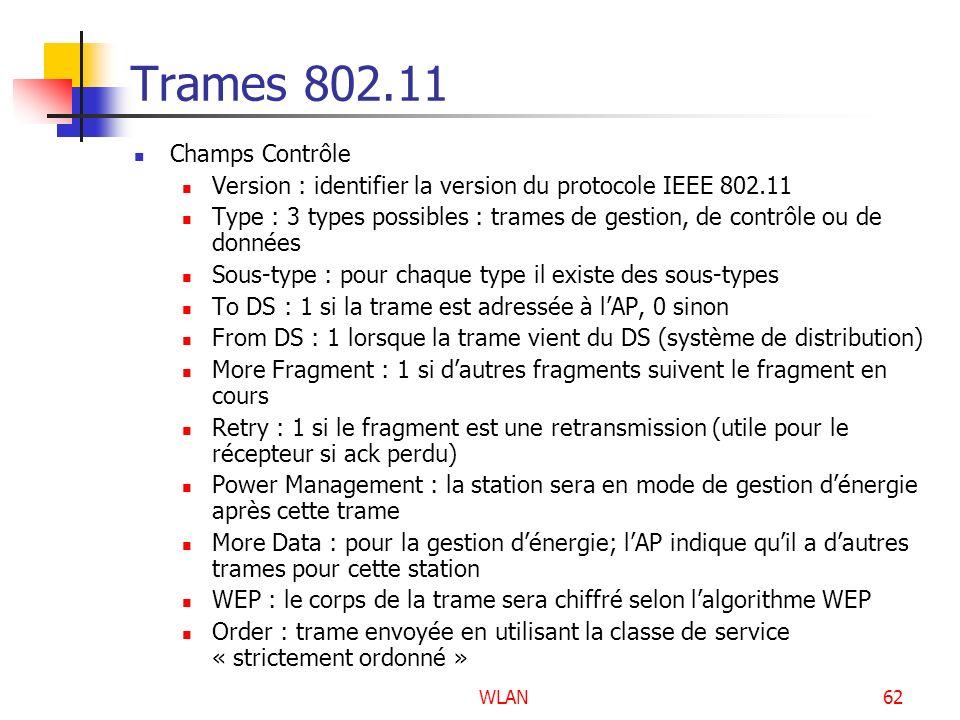 WLAN62 Trames 802.11 Champs Contrôle Version : identifier la version du protocole IEEE 802.11 Type : 3 types possibles : trames de gestion, de contrôl