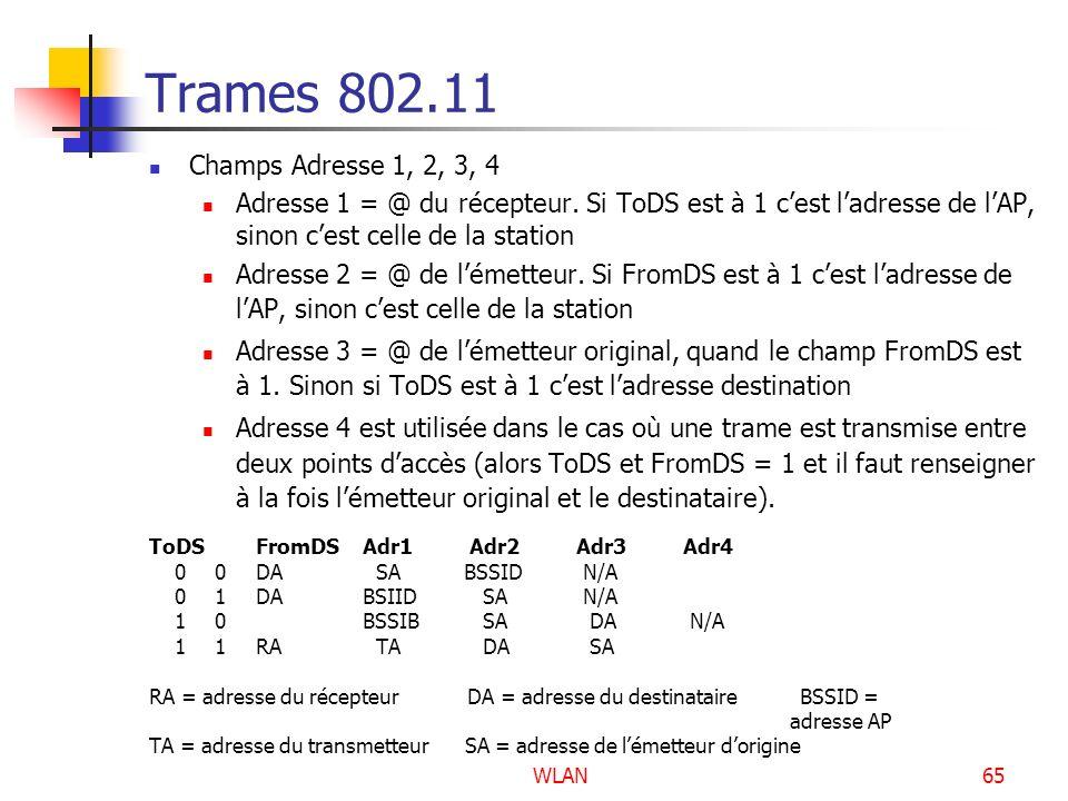 WLAN65 Trames 802.11 Champs Adresse 1, 2, 3, 4 Adresse 1 = @ du récepteur. Si ToDS est à 1 cest ladresse de lAP, sinon cest celle de la station Adress