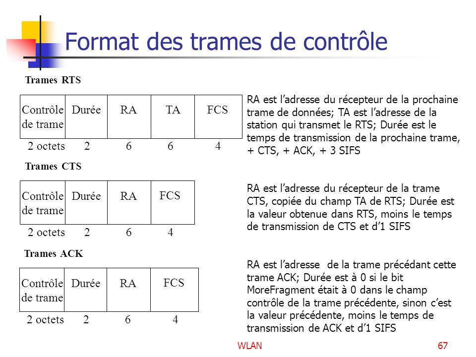 WLAN67 Format des trames de contrôle Contrôle de trame DuréeRATA FCS 2 octets 2 6 6 4 Trames RTS Contrôle de trame DuréeRA FCS 2 octets 2 6 4 Trames C