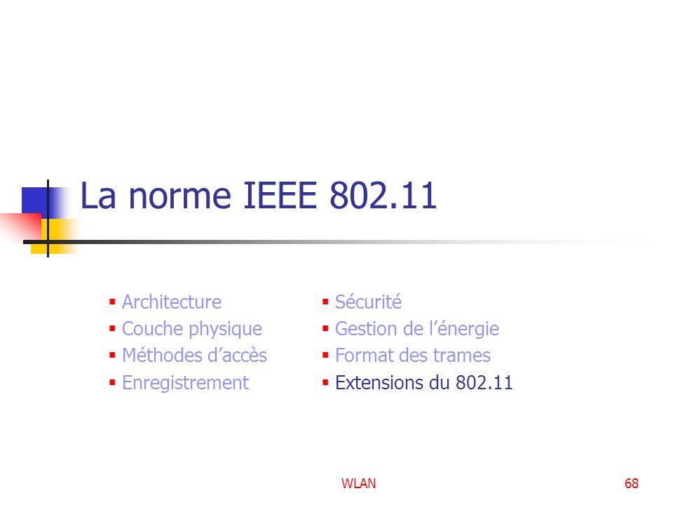 WLAN68 La norme IEEE 802.11 Architecture Couche physique Méthodes daccès Enregistrement Sécurité Gestion de lénergie Format des trames Extensions du 8