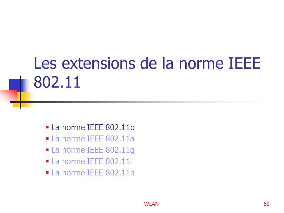 WLAN69 Les extensions de la norme IEEE 802.11 La norme IEEE 802.11b La norme IEEE 802.11a La norme IEEE 802.11g La norme IEEE 802.11i La norme IEEE 80