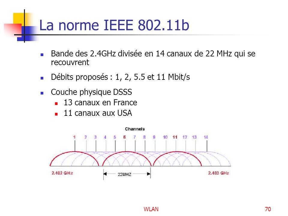 WLAN70 La norme IEEE 802.11b Bande des 2.4GHz divisée en 14 canaux de 22 MHz qui se recouvrent Débits proposés : 1, 2, 5.5 et 11 Mbit/s Couche physiqu
