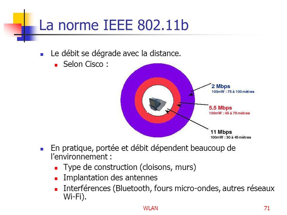 WLAN71 La norme IEEE 802.11b Le débit se dégrade avec la distance. Selon Cisco : En pratique, portée et débit dépendent beaucoup de lenvironnement : T